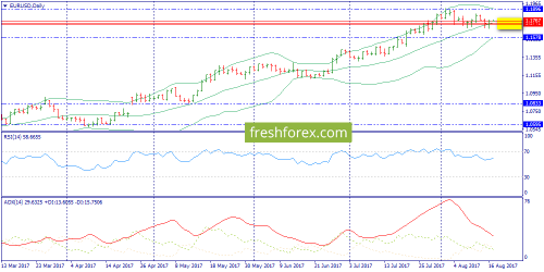 forex-trend-17-08-2017-1.png