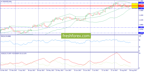 forex-trend-21-08-2017-1.png