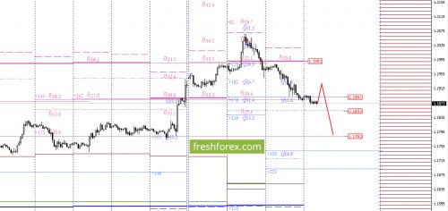 forex-option-analysis-31-08-2017-1.png