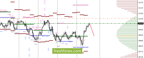 forex-option-analysis-31-08-2017-6.png