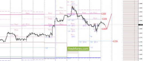 forex-option-analysis-01-09-2017-1.png