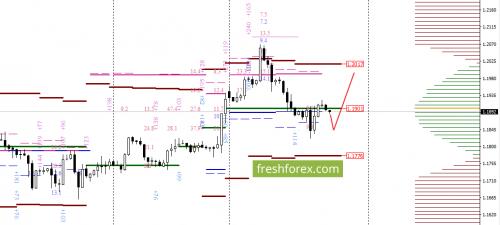 forex-option-analysis-01-09-2017-2.png