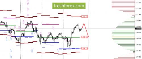 forex-option-analysis-01-09-2017-6.png