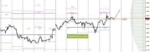 forex-option-analysis-04-09-2017-3.png