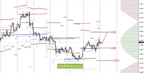 forex-option-analysis-04-09-2017-4.png