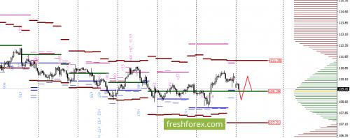 forex-option-analysis-04-09-2017-6.png