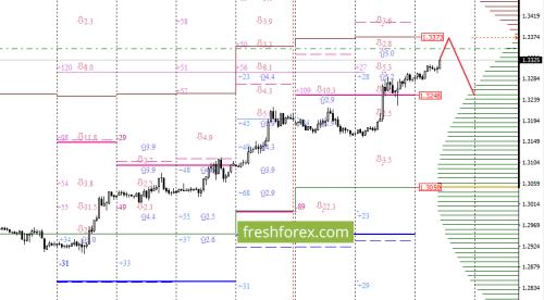 forex-option-analysis-13-09-2017-3.png