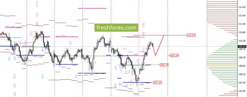 forex-option-analysis-13-09-2017-6.png