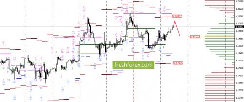 forex-option-analysis-20-09-2017-2.png