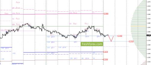 forex-option-analysis-23-10-2017-1.png