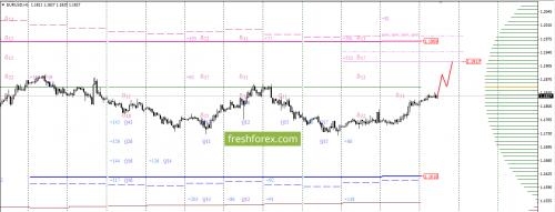forex-option-analysis-26-10-2017-1.png