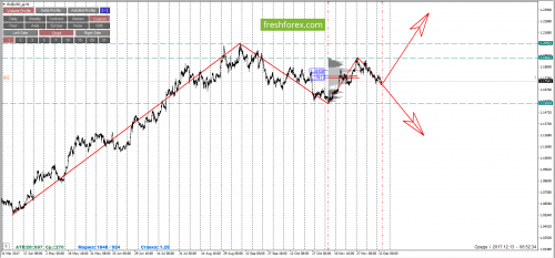 forex-cfd-trading-13-12-2017-1.png