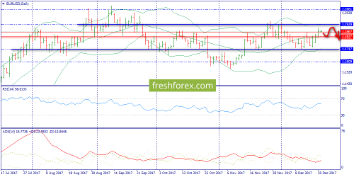 forex-trend-21-12-2017-1.png