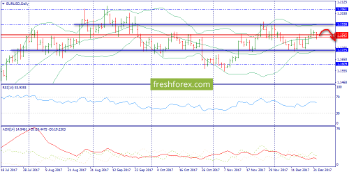 forex-trend-22-12-2017-1.png