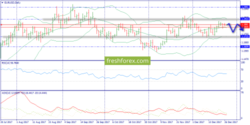 forex-trend-27-12-2017-1.png