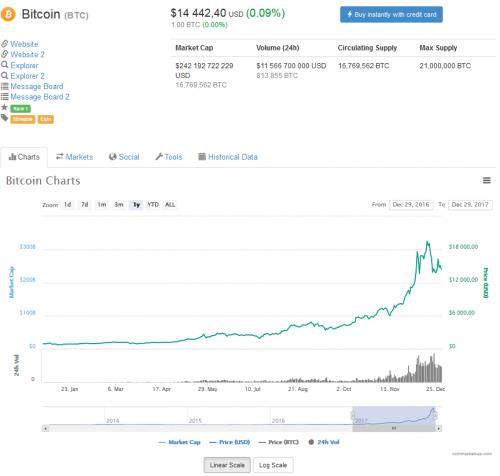 bitcoin-2018.png