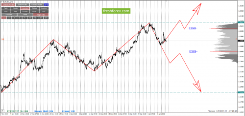 forex-cfd-trading-11-01-2018-1.png