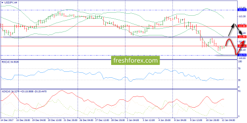 forex-trend-12-01-2018-8.png