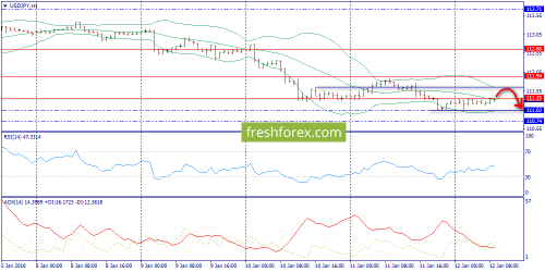 forex-trend-12-01-2018-9.png