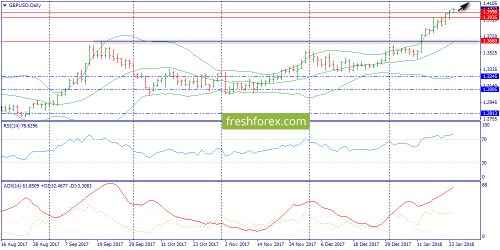forex-trend-24-01-2018-4.png