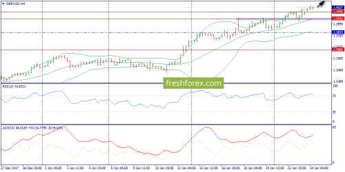 forex-trend-24-01-2018-5.png