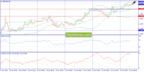 forex-trend-24-01-2018-6.png