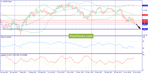 forex-trend-24-01-2018-7.png