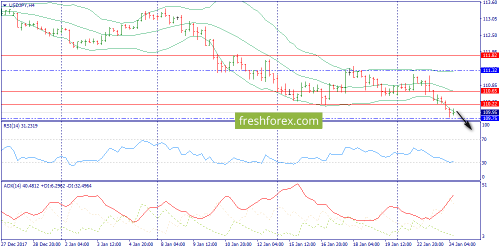 forex-trend-24-01-2018-8.png
