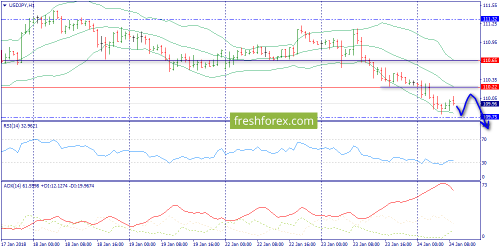 forex-trend-24-01-2018-9.png