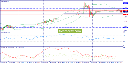 forex-trend-29-01-2018-3.png