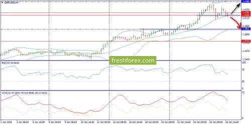 forex-trend-29-01-2018-5.png