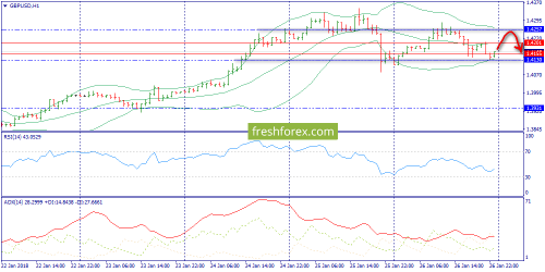 forex-trend-29-01-2018-6.png