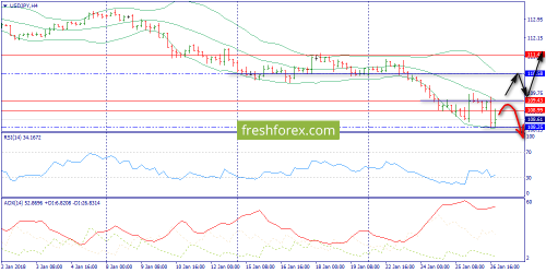 forex-trend-29-01-2018-8.png