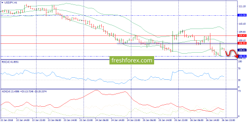 forex-trend-29-01-2018-9.png