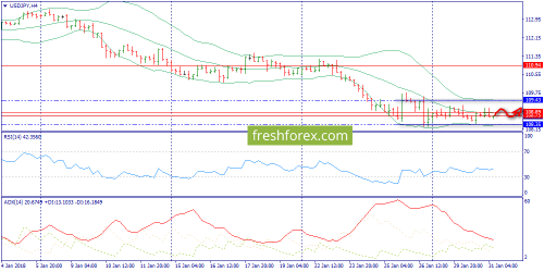 forex-trend-31-01-2018-8.png