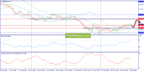 forex-trend-02-02-2018-8.png