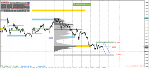 forex-cfd-trading-09-02-2018-2.png