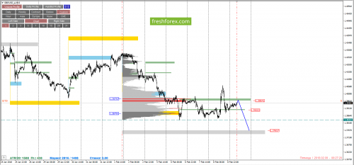 forex-cfd-trading-09-02-2018-4.png