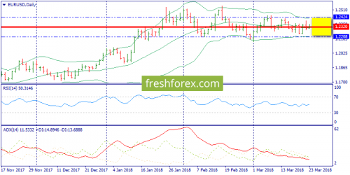 forex-trend-23-03-2018-1.png