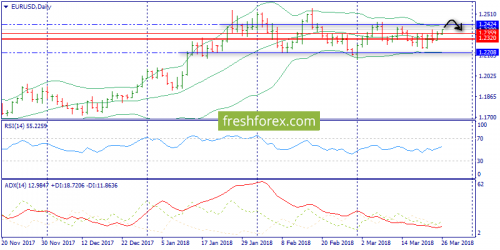 forex-trend-26-03-2018-1.png