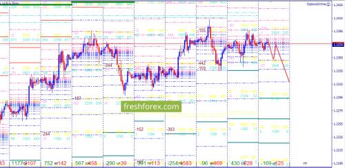 forex-option-analysis-19-04-2018-1.png