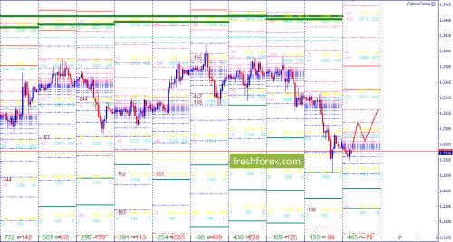 forex-option-analysis-23-04-2018-1.png