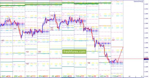 forex-option-analysis-24-04-2018-1.png
