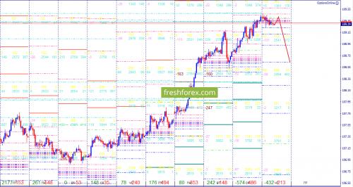 forex-option-analysis-26-04-2018-5.png