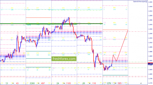 forex-option-analysis-16-05-2018-2.png