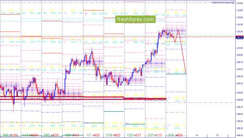 forex-option-analysis-16-05-2018-5.png