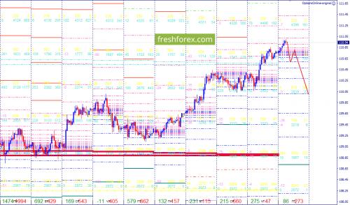forex-option-analysis-18-05-2018-5.png
