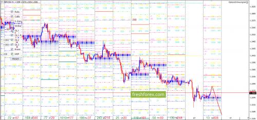 forex-option-analysis-30-05-2018-3.png