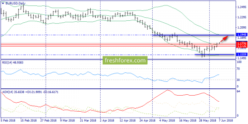 forex-trend-07-06-2018-1.png