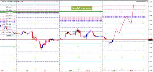 forex-option-analysis-12-06-2018-2.png